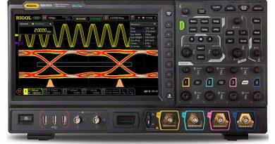 Rigolova nova serija osciloskopov MSO8000